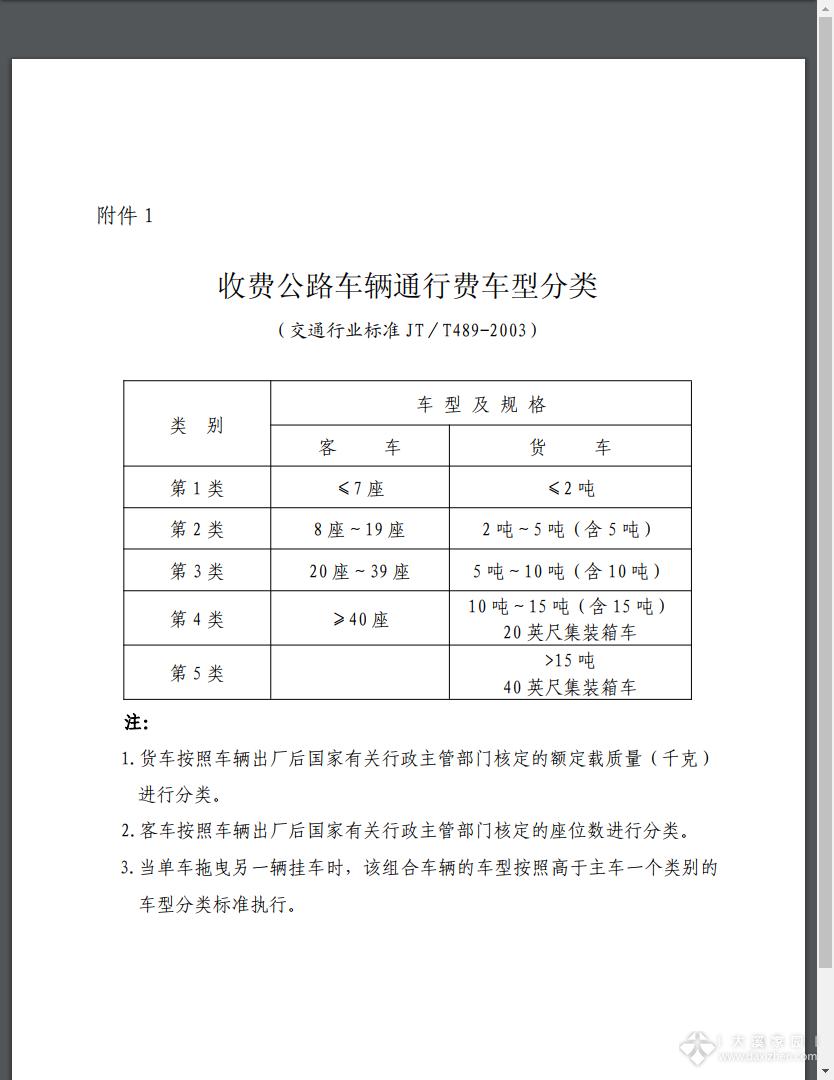 www.gd.gov.cn_gdwjfj_收费公路车辆通行费车型分类.pdf.png