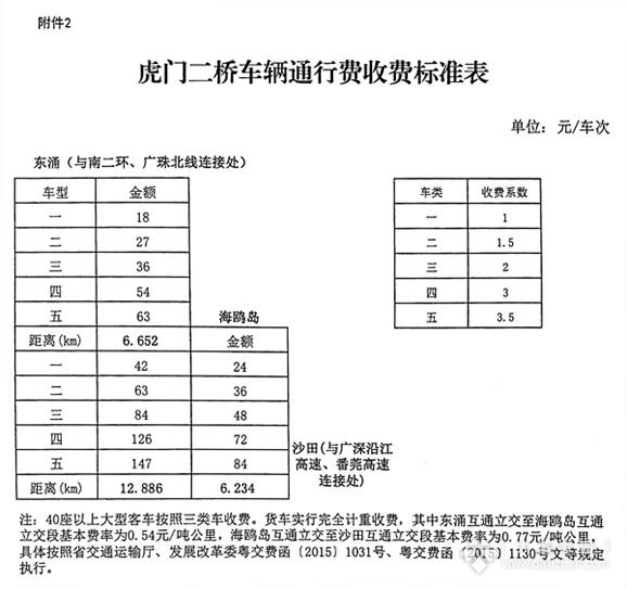 虎门二桥车辆通行费收费标准表.jpg
